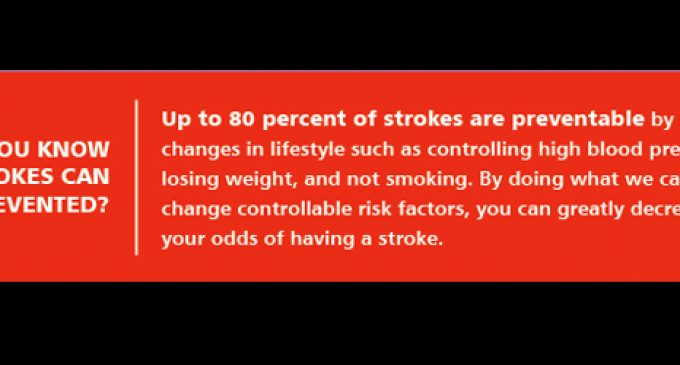 Preventative Care:  Stroke is North Carolina's leading cause of death & disability
